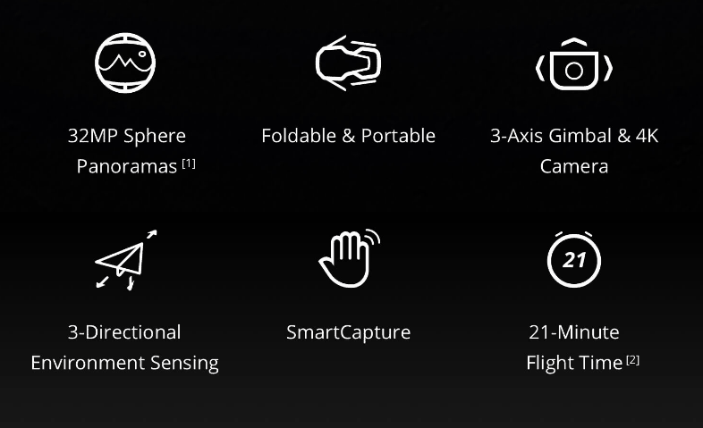 Attributes of the Mavic Air Drone
